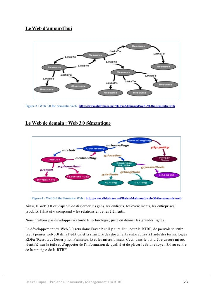 Le Web d'aujourd'huiFigure 3 : Web 3.0 the Semantic Web : http://www.slideshare.net/HatemMahmoud/web-30-the-semantic-webLe...