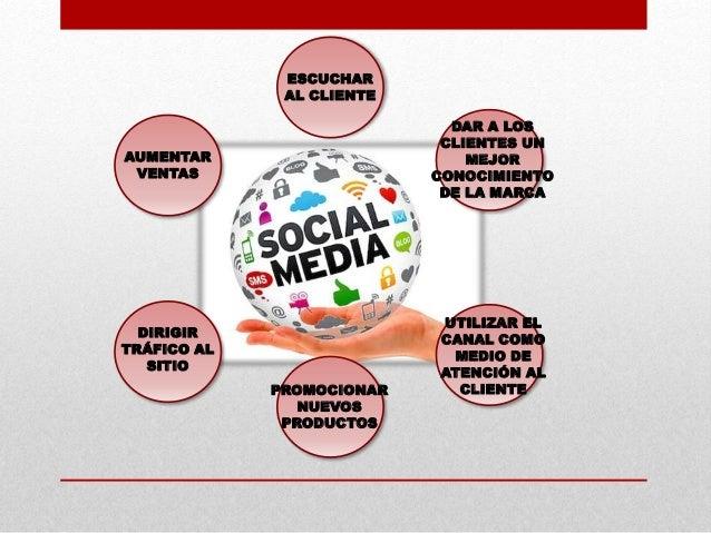 Crear Contenido en Redes Sociales