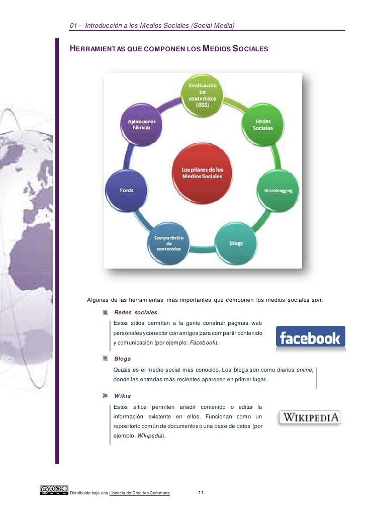 01 – Introducción a los Medios Sociales (Social Media)HERRAMIENTAS QUE COMPONEN LOS MEDIOS SOCIALES        Algunas de las ...