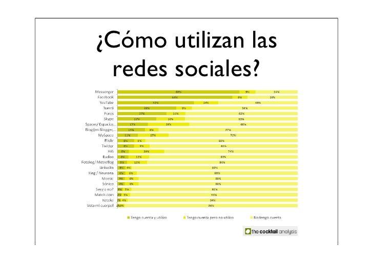 ¿Para qué utilizan las   redes sociales?