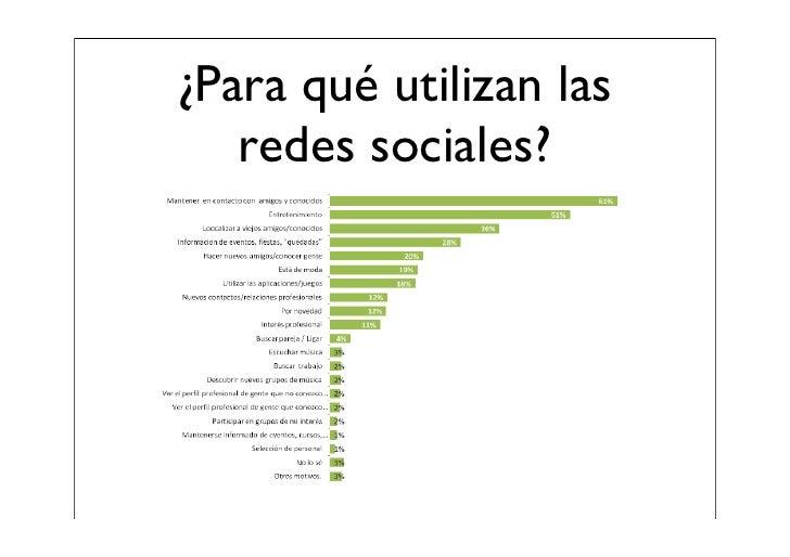 ¿Cuánto tiempo utilizan  las redes sociales?