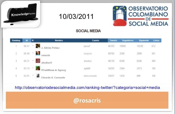 @rosacris http://observatoriodesocialmedia.com/ranking-twitter/?categoria=social+media 10/03/2011
