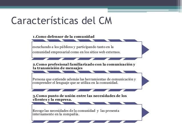 Communitymanager Slide 3