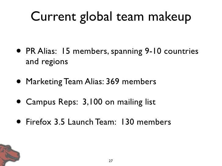 Marketing Support Team      Events                           Social Media   U.S./ROW: Sarah                               ...