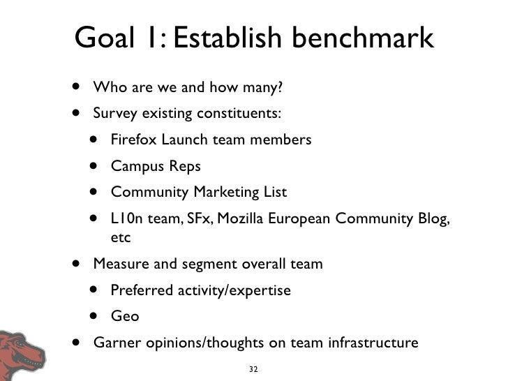 Goal 2: Develop Infrastructure •   Define roles and areas of expertise:     •   PR, market research, events, social media, ...