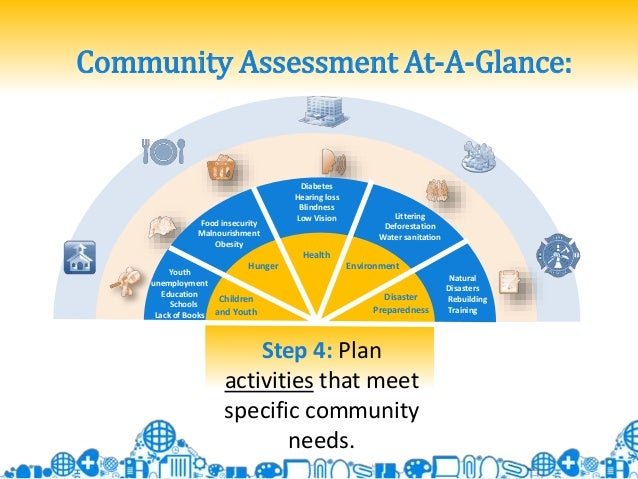 Community Needs Assessment 2.0