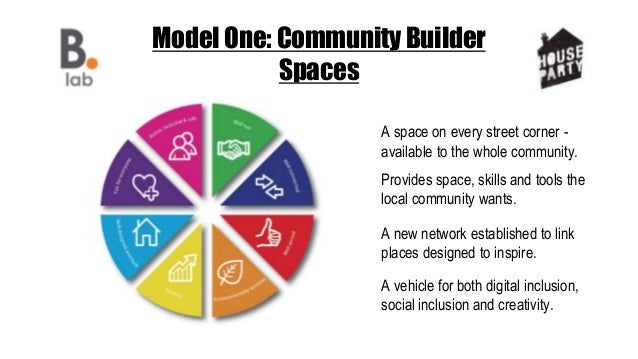 Model One: Community Builder Spaces A space on every street corner - available to the whole community. Provides space, ski...