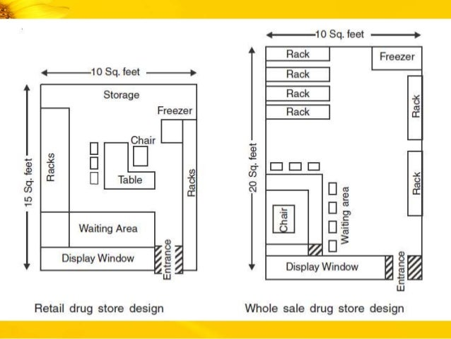Community pharmacy floor plans pictures to pin on for Pharmacy floor plan