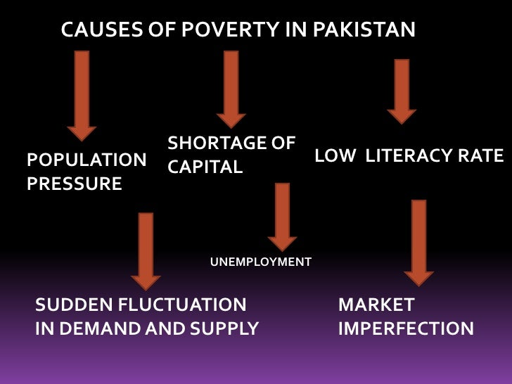 Causes of unemployment in pakistan essay