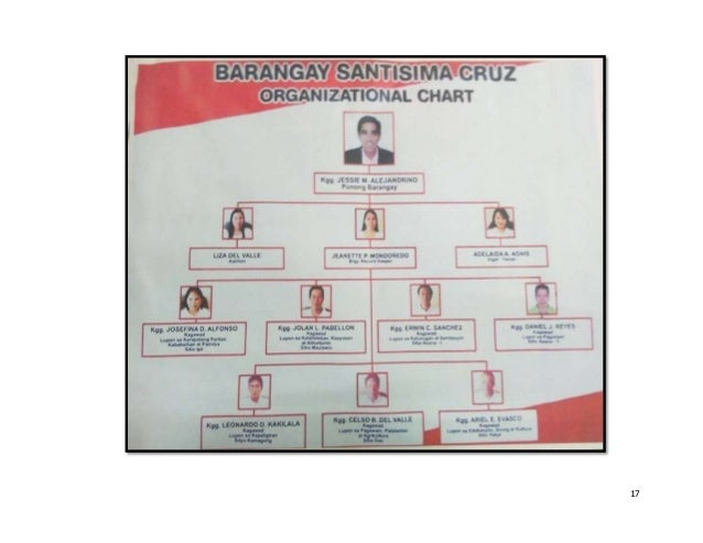 Barangay Old Balara Case Study