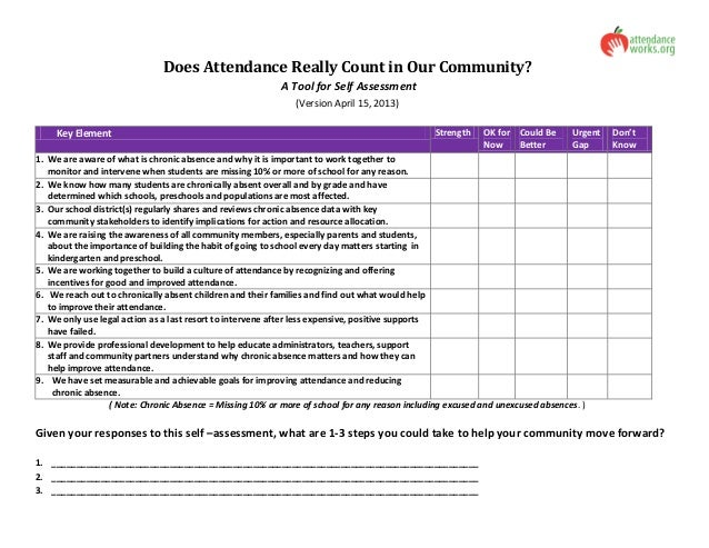 Does Attendance Really Count in Our Community? A Tool for Self Assessment (Version April 15, 2013) Key Element Strength OK...