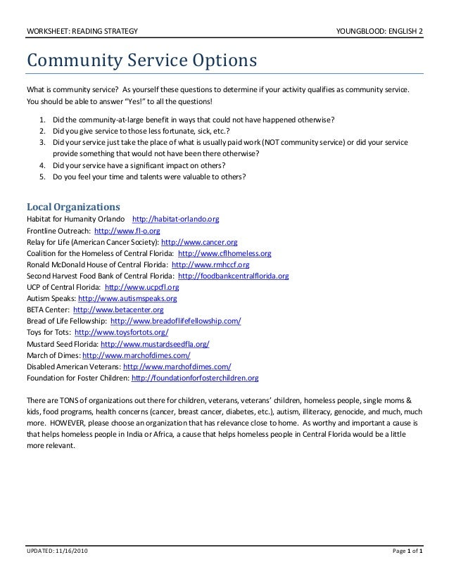 WORKSHEET: READING STRATEGY YOUNGBLOOD: ENGLISH 2 UPDATED: 11/16/2010 Page 1 of 1 Community Service Options What is commun...