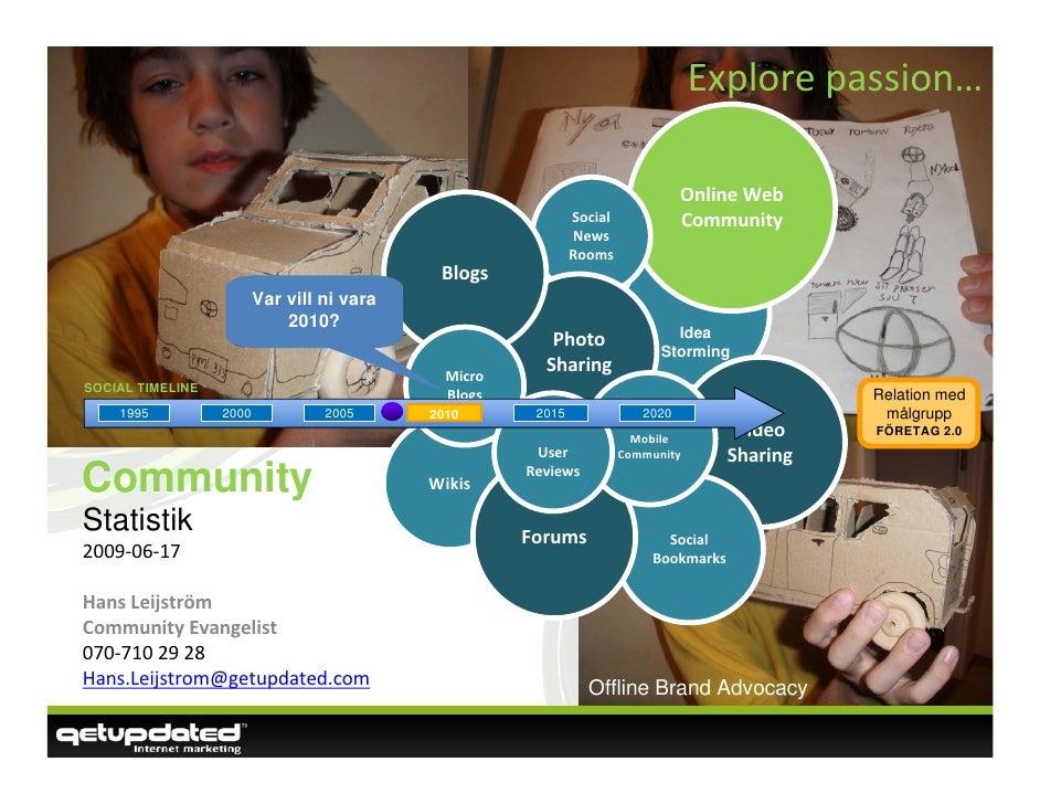 Explorepassion…                                                                                    OnlineWeb           ...