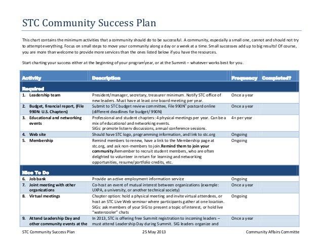 STC Community Success Plan 25 May 2013 Community Affairs CommitteSTC Community Success PlanThis chart contains the minimum...