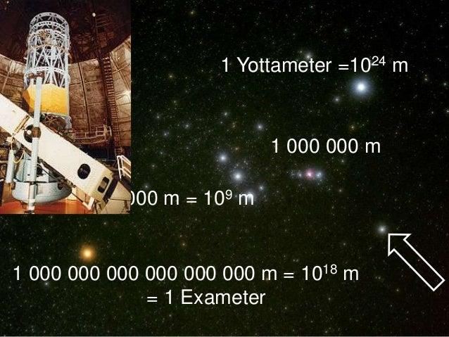1 000 m           1 Yottameter =1024 m                           1 000 000 m 1 000 000 000 m = 109 m1 000 000 000 000 000 ...