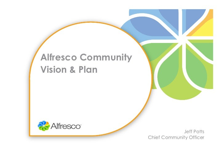 Alfresco CommunityVision & Plan                                  Jeff Potts                     Chief Community Officer