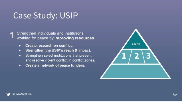Case Study: USIP Strengthen individuals and institutions working for peace by improving resources.1 ● Create research on c...