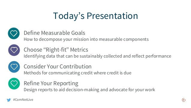 """Today's Presentation Define Measurable Goals How to decompose your mission into measurable components Choose """"Right-fit"""" M..."""