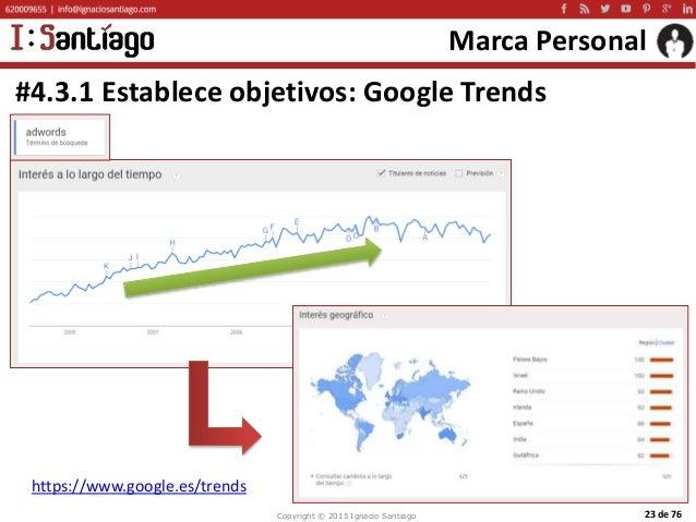 Copyright © 2015 Ignacio Santiago 23 de 76 Marca Personal #4.3.1 Establece objetivos: Google Trends https://www.google.es/...