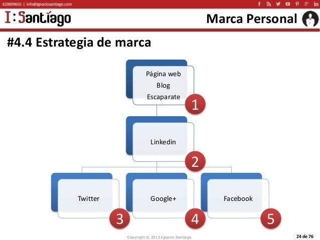 Copyright © 2015 Ignacio Santiago 24 de 76 Marca Personal #4.4 Estrategia de marca Página web Blog Escaparate Linkedin Twi...