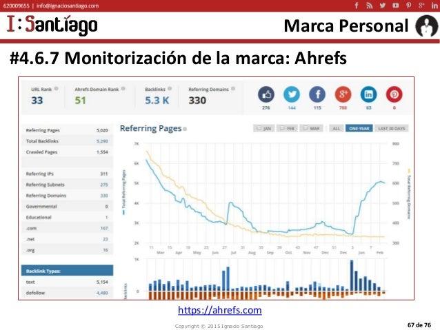 Copyright © 2015 Ignacio Santiago 67 de 76 Marca Personal #4.6.7 Monitorización de la marca: Ahrefs https://ahrefs.com