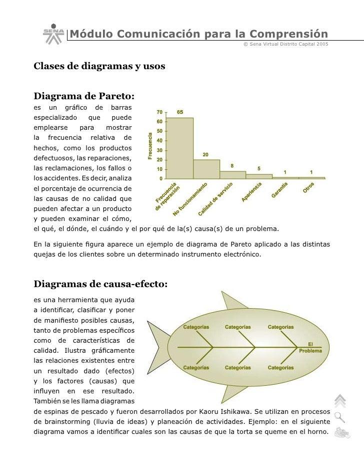 Cómo elaborar ilustraciones y gráficos