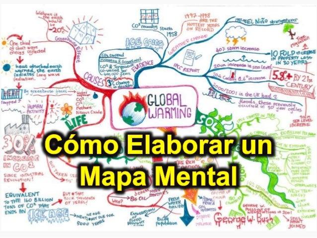 Que Es Un Mapa Mental Ejemplo.Como Elaborar Un Mapa Mental Ejemplos Y Mas