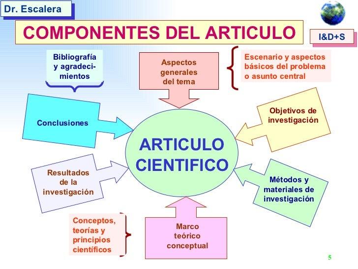 como hacer un essay en espanol