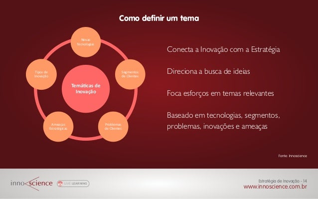 Como definir um tema LIVE LEARNING www.innoscience.com.br Estratégia de Inovação - 14 Temá cas de Inovação Novas Tecnologia...
