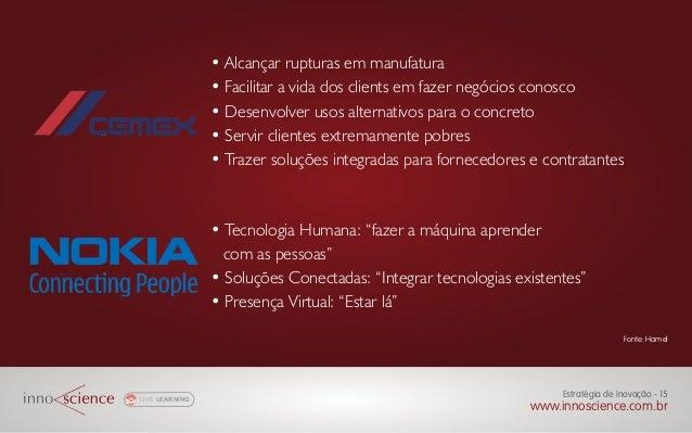 LIVE LEARNING www.innoscience.com.br Estratégia de Inovação - 15 • Alcançar rupturas em manufatura • Facilitar a vida dos ...