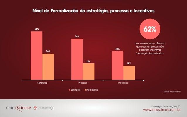 LIVE LEARNING Gestão de Projetos Inovadores - 00 www.innoscience.com.br LIVE LEARNING Estratégia de Inovação - 03 www.inno...
