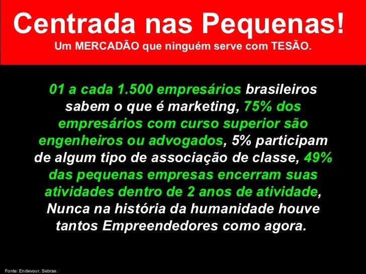01 a cada 1.500 empresários  brasileiros sabem o que é marketing,  75% dos empresários com curso superior são engenheiros ...