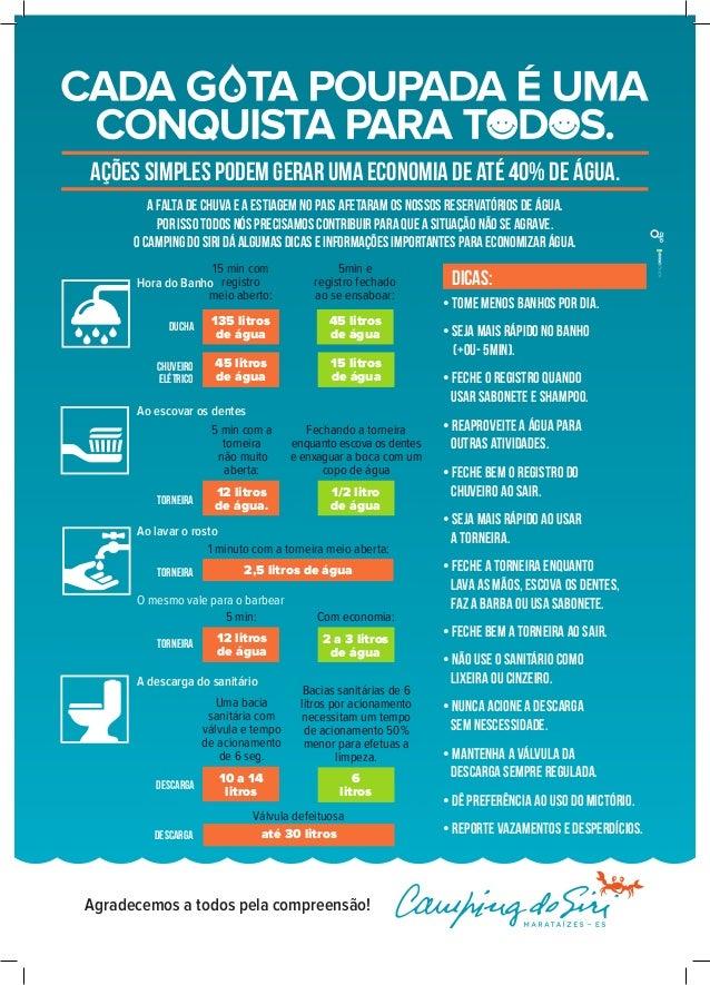 Top Dicas para economizar água! PJ81