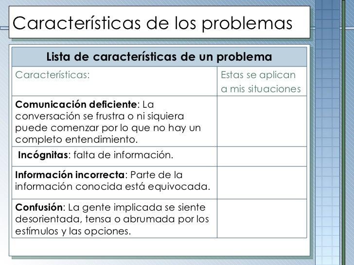 Características de los problemas Lista de características de un problema Características: Estas se aplican a mis situacion...