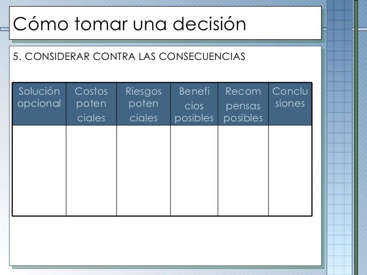 Cómo tomar una decisión <ul><li>5.   CONSIDERAR CONTRA LAS CONSECUENCIAS </li></ul>Solución opcional Costos poten ciales R...