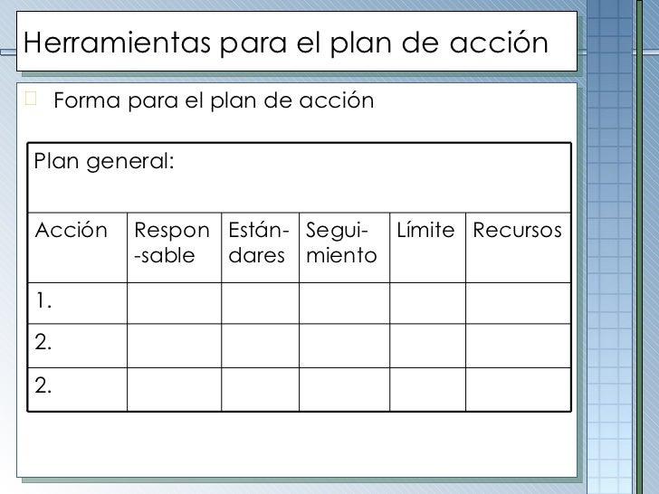 Herramientas para el plan de acción <ul><li>Forma para el plan de acción </li></ul>Plan general: Acción Respon-sable Están...