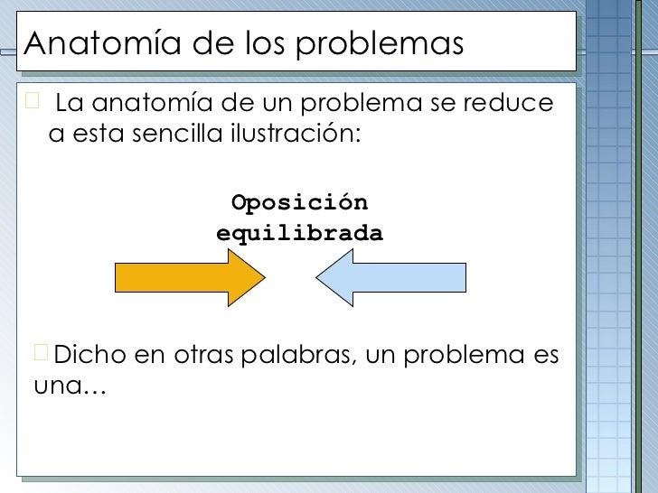 Anatomía de los problemas <ul><li>La anatomía de un problema se reduce a esta sencilla ilustración: </li></ul><ul><li>Dich...