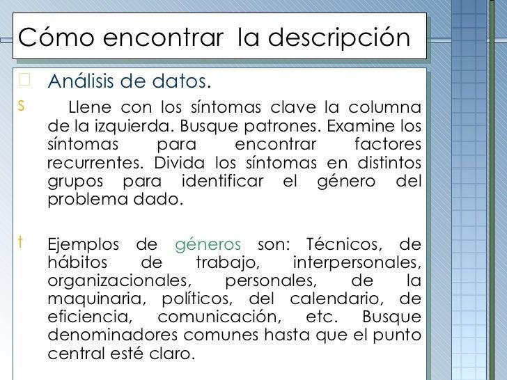 Cómo encontrar  la descripción <ul><li>Análisis de datos . </li></ul><ul><li>Llene con los síntomas clave la columna de la...