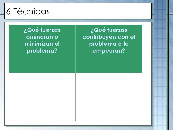 6 Técnicas <ul><li> </li></ul>¿Qué fuerzas aminoran o minimizan el problema? ¿Qué fuerzas contribuyen con el problema o l...