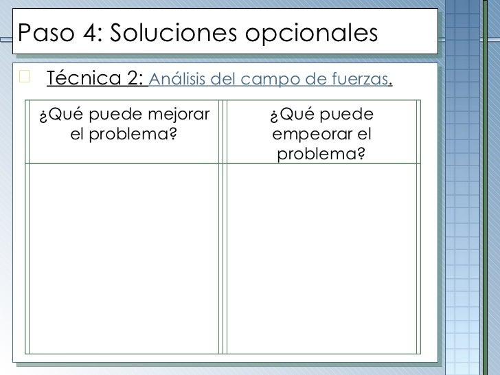 Paso  4 :  Soluciones opcionales <ul><li>Técnica 2:  Análisis del campo de fuerzas . </li></ul>¿Qué puede mejorar el probl...