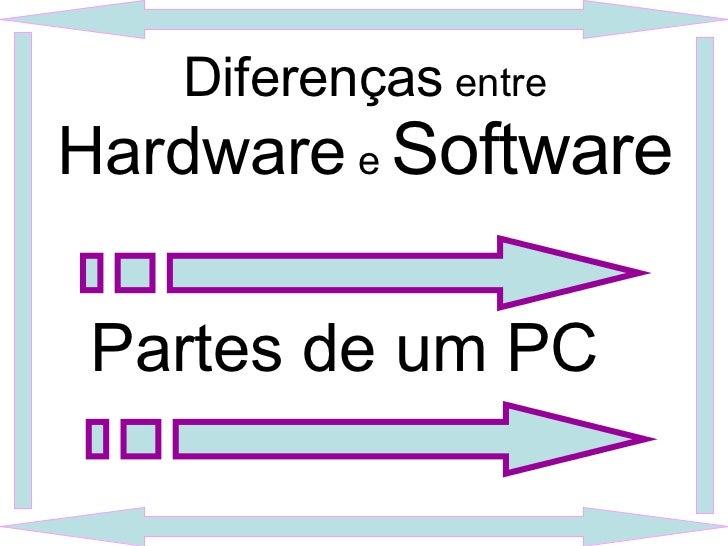 Diferenças  entre  Hardware  e  Software Partes de um PC