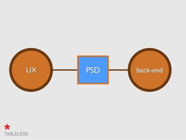 UX back-endfront-end
