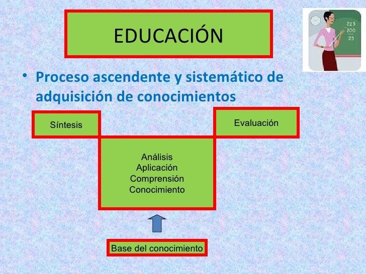 Como adquirimos los conocimientos Slide 3
