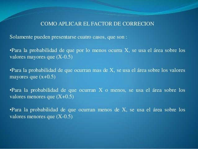Como aplicar el factor de correccion - Como aplicar el microcemento ...