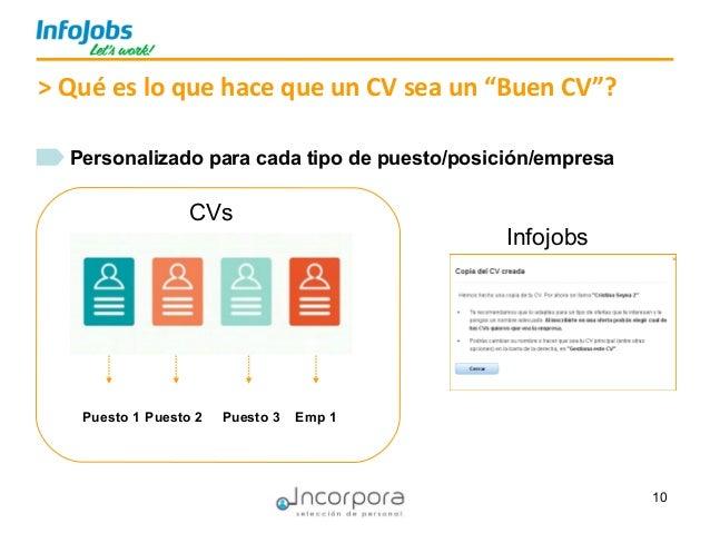 """10 > Qué es lo que hace que un CV sea un """"Buen CV""""? Personalizado para cada tipo de puesto/posición/empresa Puesto 1 Puest..."""
