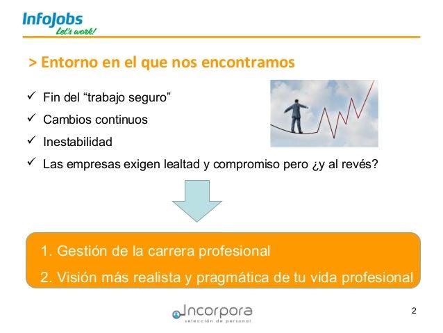 """2 > Entorno en el que nos encontramos  Fin del """"trabajo seguro""""  Cambios continuos  Inestabilidad  Las empresas exigen..."""