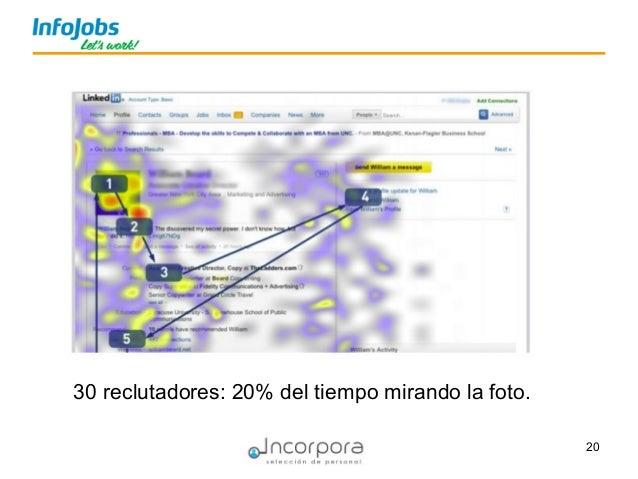 20 30 reclutadores: 20% del tiempo mirando la foto.