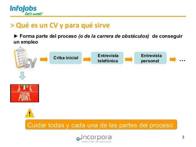 3 > Qué es un CV y para qué sirve ► Forma parte del proceso (o de la carrera de obstáculos) de conseguir un empleo Criba i...