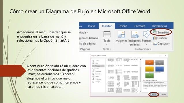 Como crear un diagrama de flujo en word cmo crear un diagrama de flujo en microsoft office word accedemos al men insertar que se ccuart Choice Image