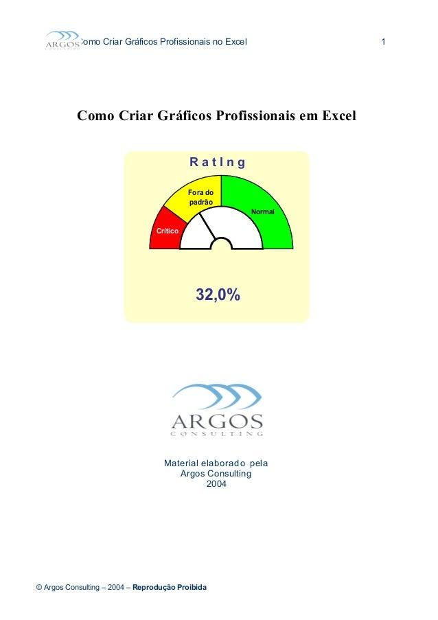 Como Criar Gráficos Profissionais no Excel 1 Como Criar Gráficos Profissionais em Excel R a t I n g Crítico Fora do padrão...